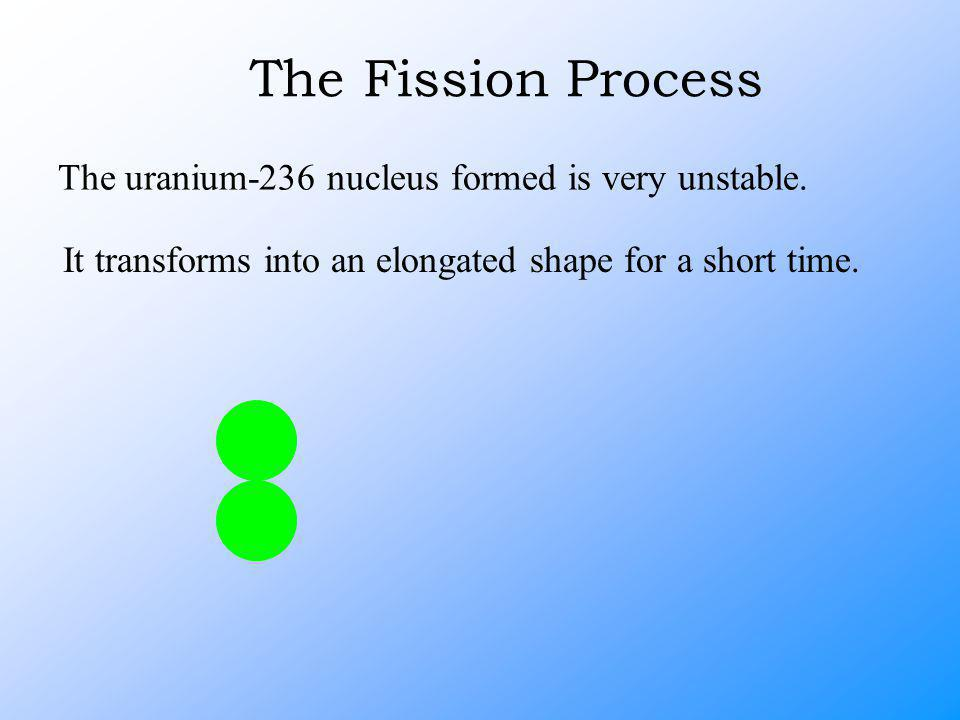 The uranium-236 nucleus formed is very unstable.