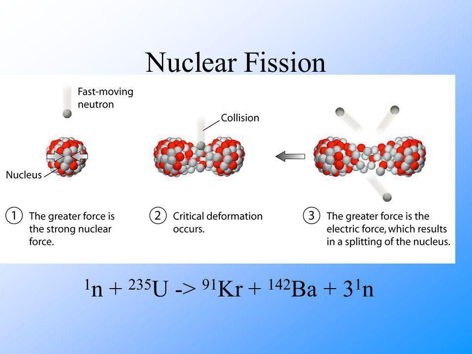 Nuclear Fission 1 n + 235 U -> 91 Kr + 142 Ba + 3 1 n