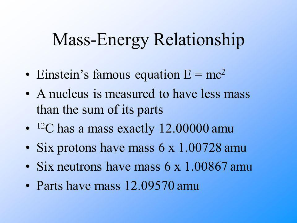 Mass-Energy Relationship Einstein's famous equation E = mc 2 A nucleus is measured to have less mass than the sum of its parts 12 C has a mass exactly 12.00000 amu Six protons have mass 6 x 1.00728 amu Six neutrons have mass 6 x 1.00867 amu Parts have mass 12.09570 amu