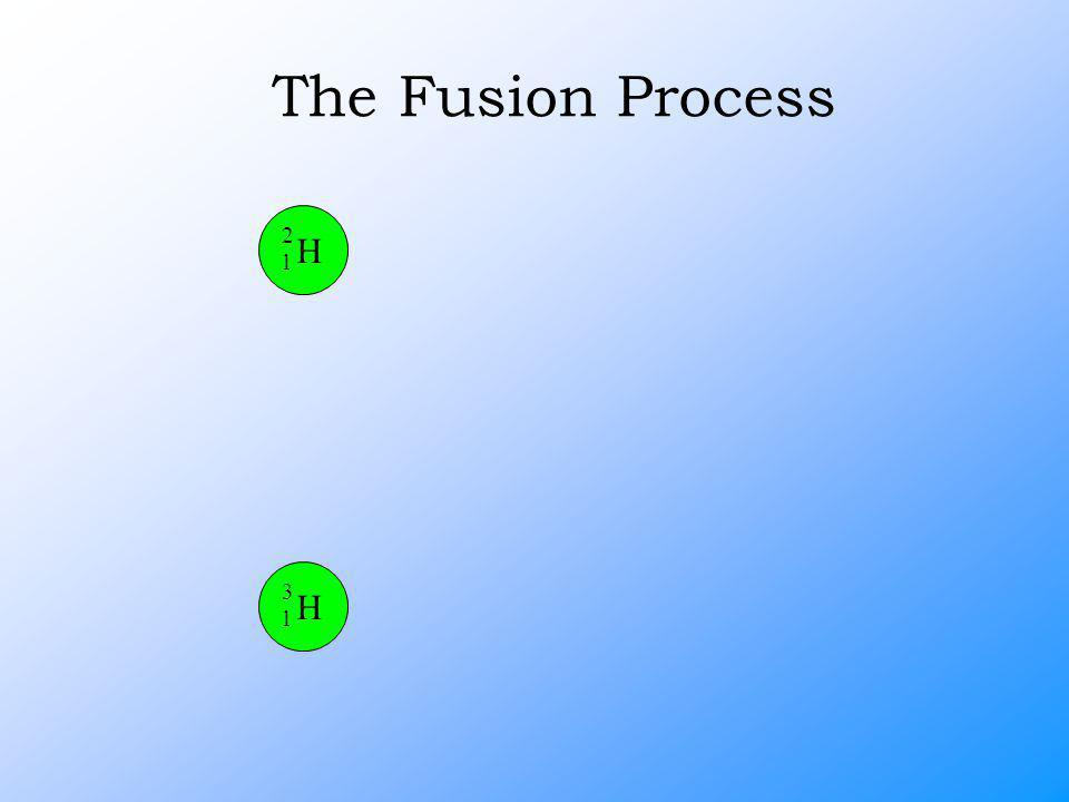 The Fusion Process H 2 1 H 3 1