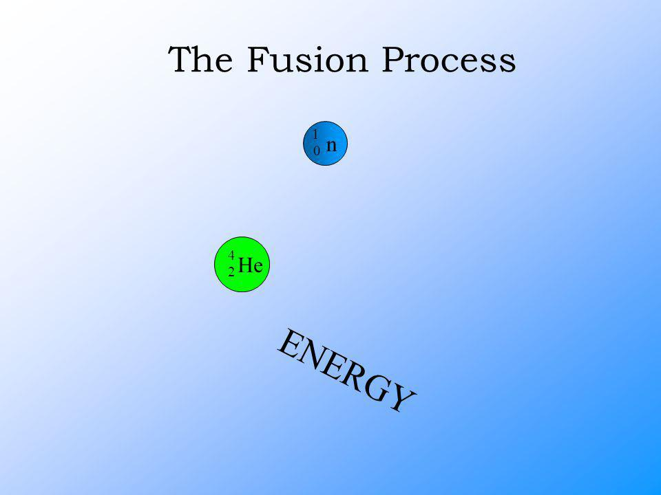 The Fusion Process He 4 2 n 1 0 ENERGY