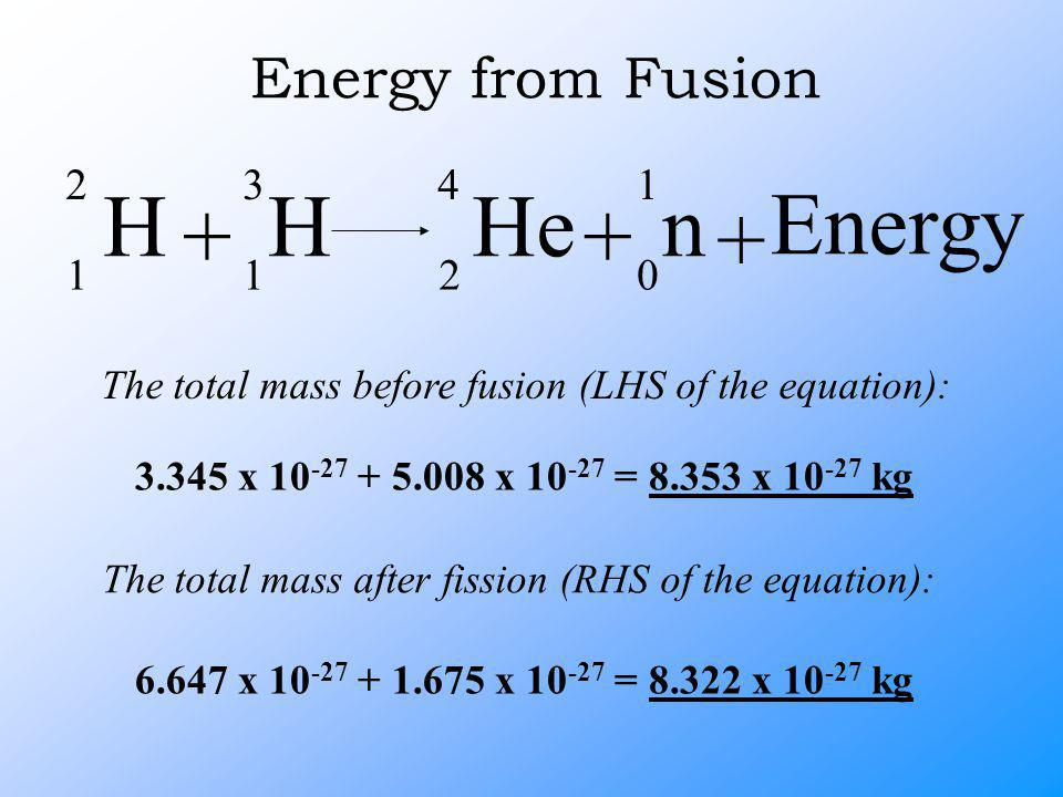 Energy from Fusion The total mass before fusion (LHS of the equation): The total mass after fission (RHS of the equation): 3.345 x 10 -27 + 5.008 x 10 -27 = 8.353 x 10 -27 kg 6.647 x 10 -27 + 1.675 x 10 -27 = 8.322 x 10 -27 kg H 2 1 + He 4 2 + n 1 0 H 3 1 + Energy
