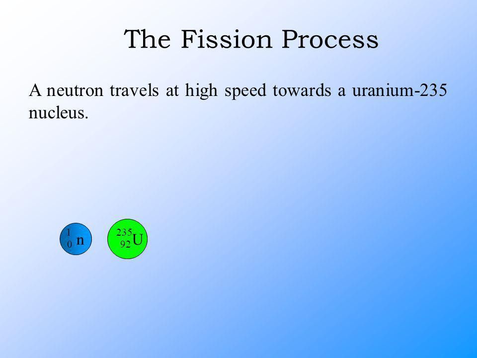 U 235 92 n 1 0 The Fission Process A neutron travels at high speed towards a uranium-235 nucleus.