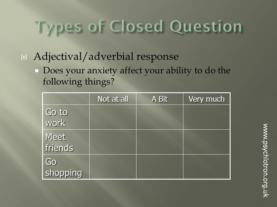 Adjectival/adverbial response  Does your anxiety affect your ability to do the following things.