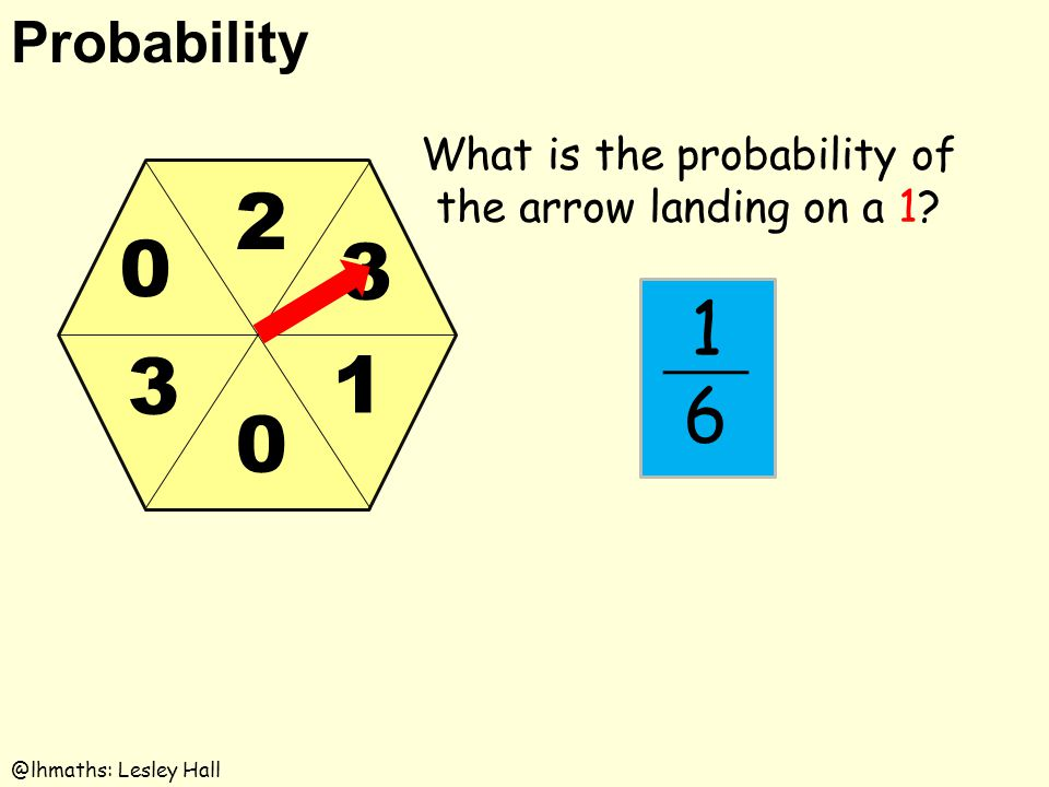 Probability @lhmaths: Lesley Hall Which arrow on the scale represents the probability of choosing a blue ball.