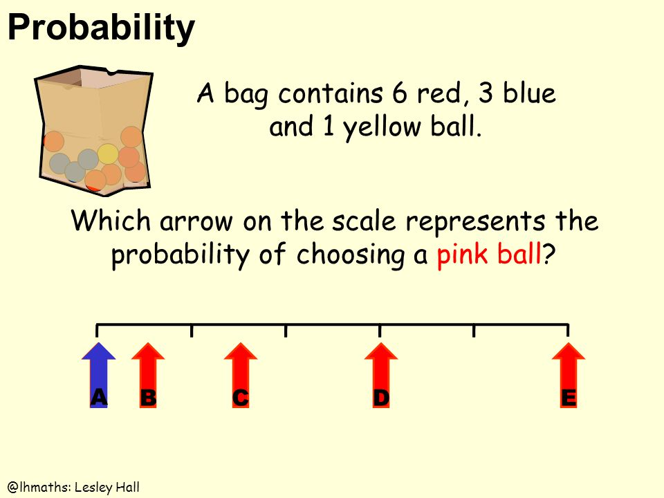 Probability @lhmaths: Lesley Hall What is the probability that she will not jump.