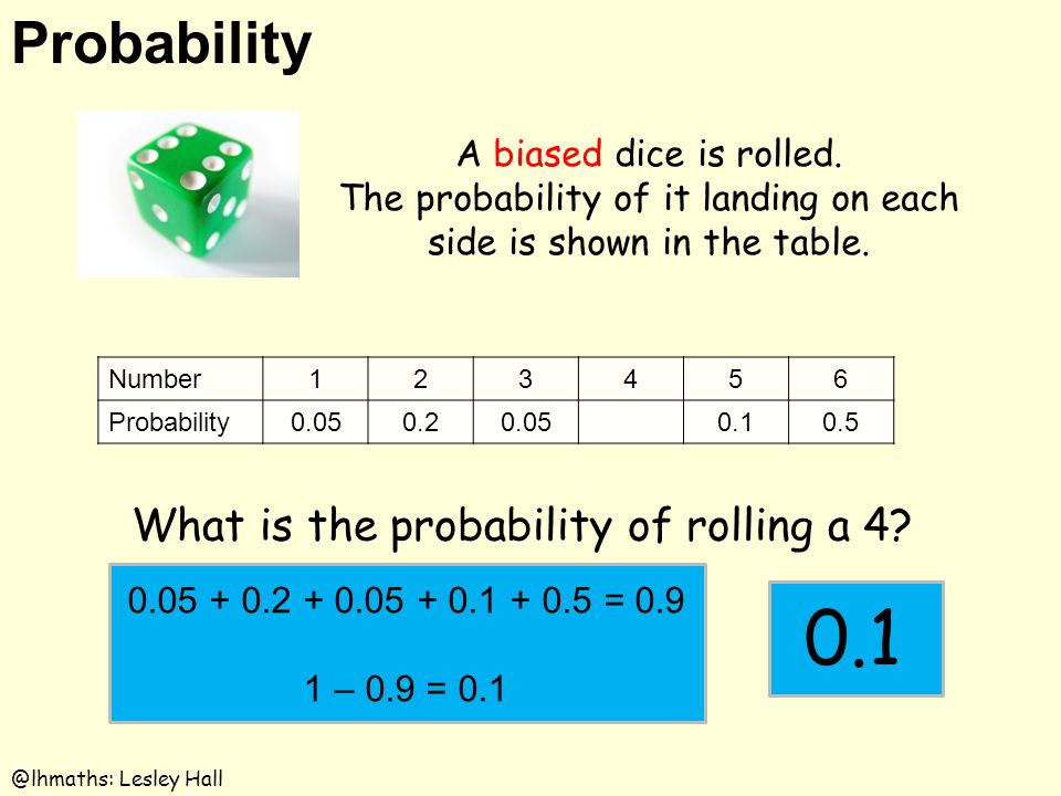 Probability @lhmaths: Lesley Hall A biased dice is rolled. The probability of it landing on each side is shown in the table. Number123456 Probability0