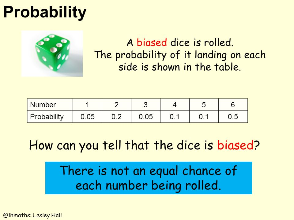 Probability @lhmaths: Lesley Hall This is a fair dice.