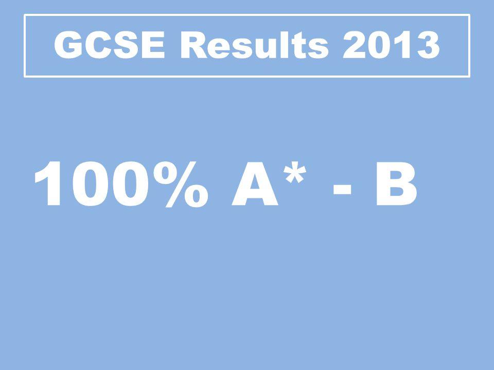 GCSE Results 2013 100% A* - B