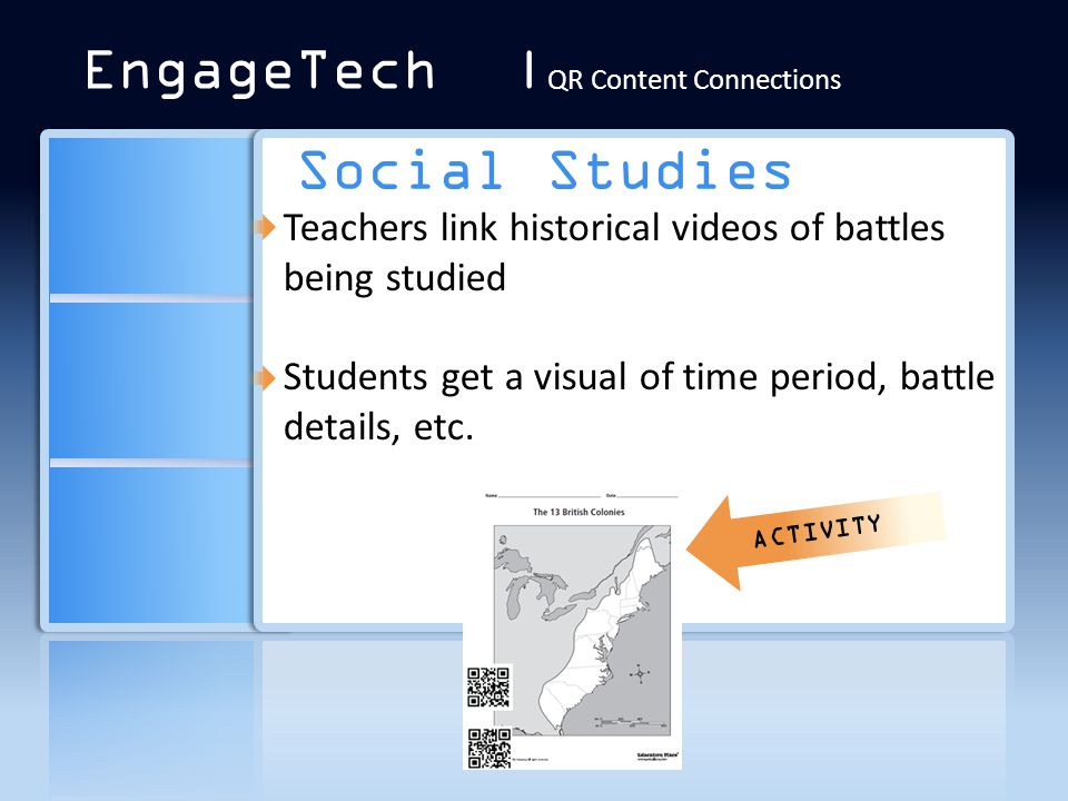 Social Studies Teachers link historical videos of battles being studied Students get a visual of time period, battle details, etc.