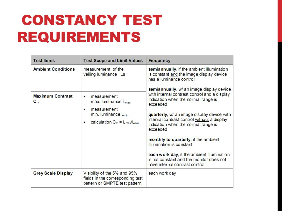 CONSTANCY TEST REQUIREMENTS