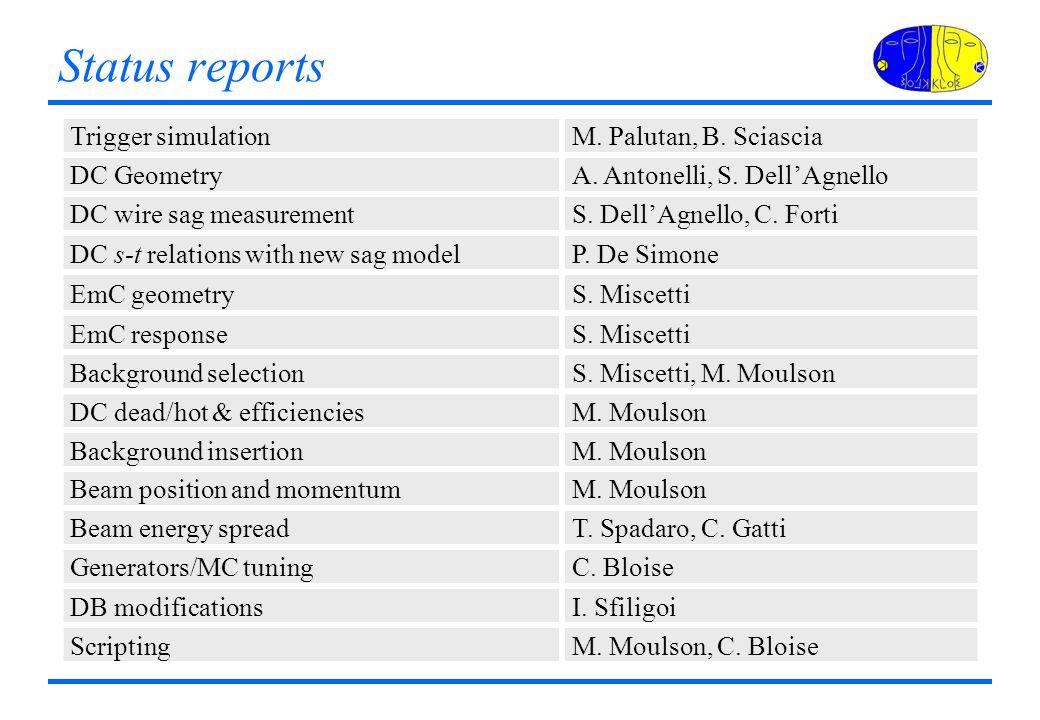 Status reports Trigger simulationM. Palutan, B. Sciascia DC GeometryA.