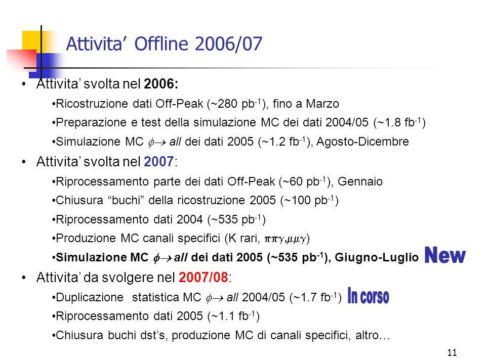 11 Attivita' Offline 2006/07 Attivita' svolta nel 2006: Ricostruzione dati Off-Peak (~280 pb -1 ), fino a Marzo Preparazione e test della simulazione MC dei dati 2004/05 (~1.8 fb -1 ) Simulazione MC  all dei dati 2005 (~1.2 fb -1 ), Agosto-Dicembre Attivita' svolta nel 2007: Riprocessamento parte dei dati Off-Peak (~60 pb -1 ), Gennaio Chiusura buchi della ricostruzione 2005 (~100 pb -1 ) Riprocessamento dati 2004 (~535 pb -1 ) Produzione MC canali specifici (K rari,  ) Simulazione MC  all dei dati 2005 (~535 pb -1 ), Giugno-Luglio Attivita' da svolgere nel 2007/08: Duplicazione statistica MC  all 2004/05 (~1.7 fb -1 ) Riprocessamento dati 2005 (~1.1 fb -1 ) Chiusura buchi dst's, produzione MC di canali specifici, altro…
