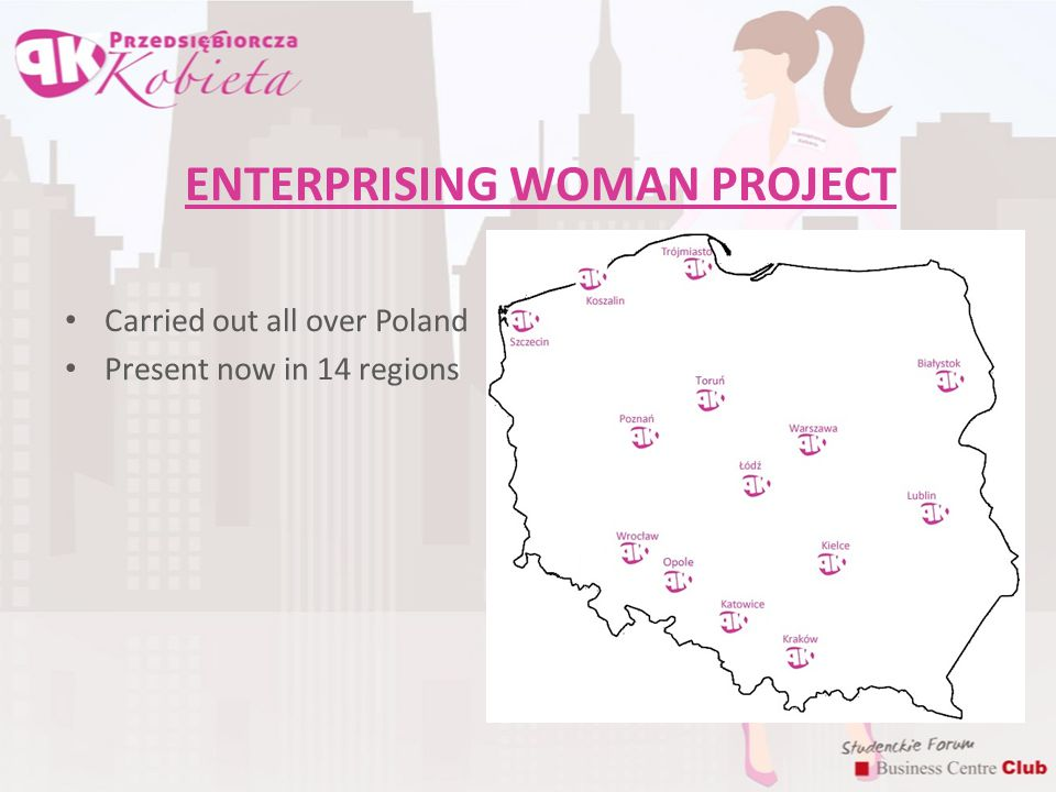 ENTERPRISING WOMAN PROJECT Carried out all over Poland Present now in 14 regions
