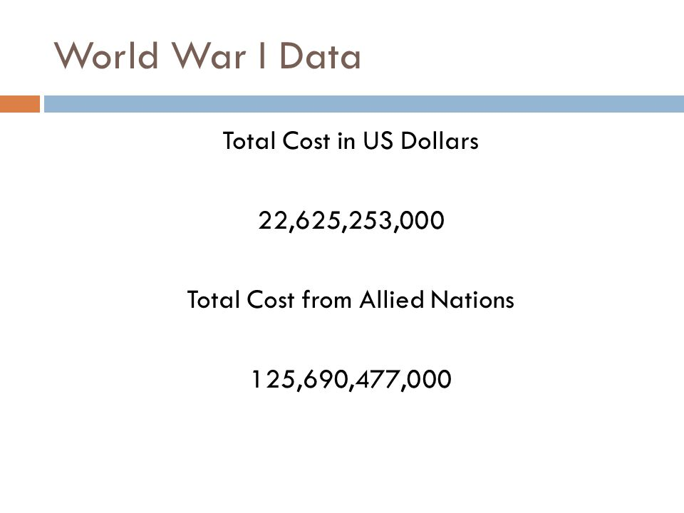 World War I Data Total Cost in US Dollars 22,625,253,000 Total Cost from Allied Nations 125,690,477,000