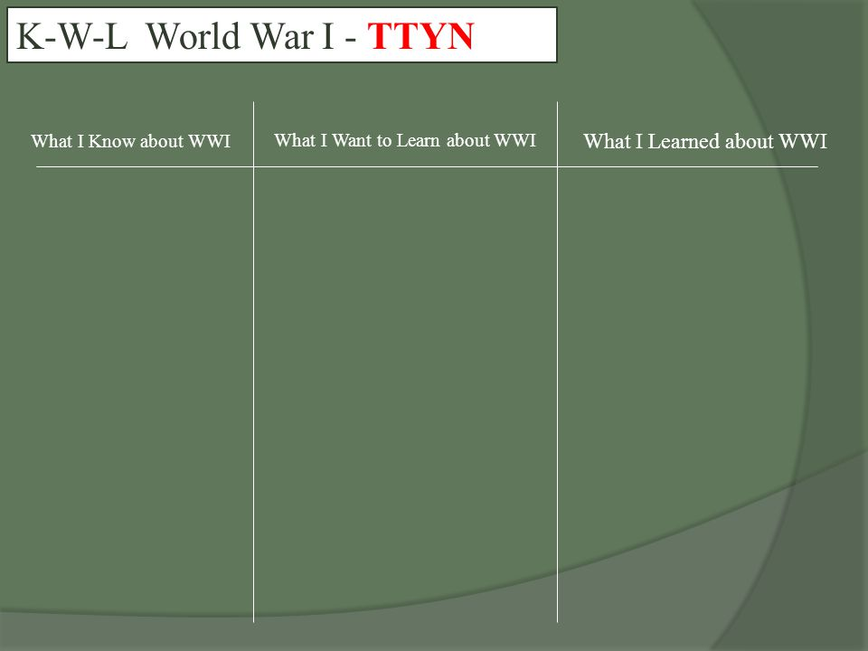 What I Know about WWI What I Learned about WWI What I Want to Learn about WWI K-W-L World War I - TTYN