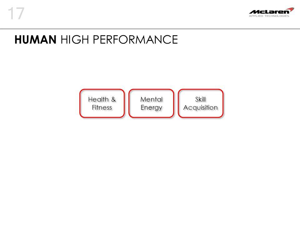 17 HUMAN HIGH PERFORMANCE Mental Energy Health & Fitness Skill Acquisition Health & Fitness Mental Energy Skill Acquisition