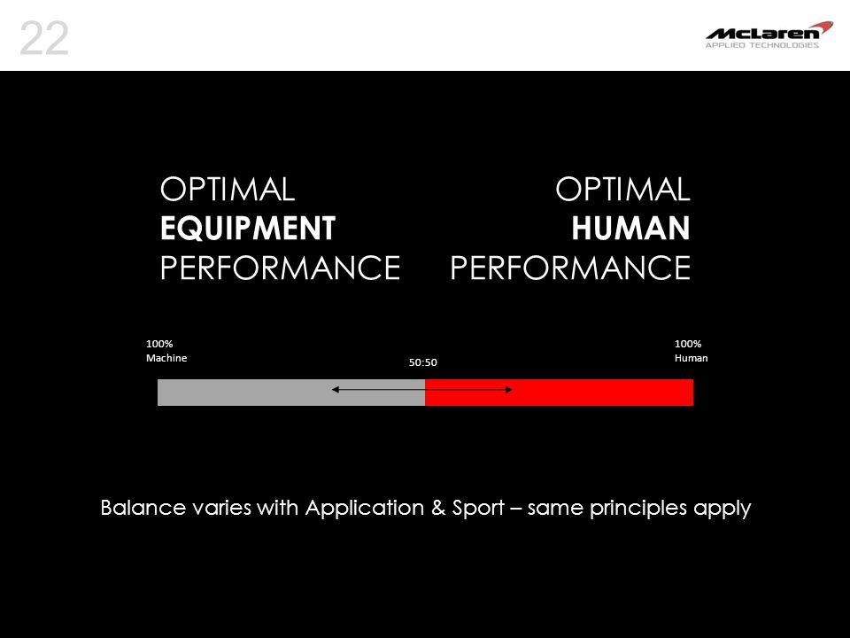Balance varies with Application & Sport – same principles apply.