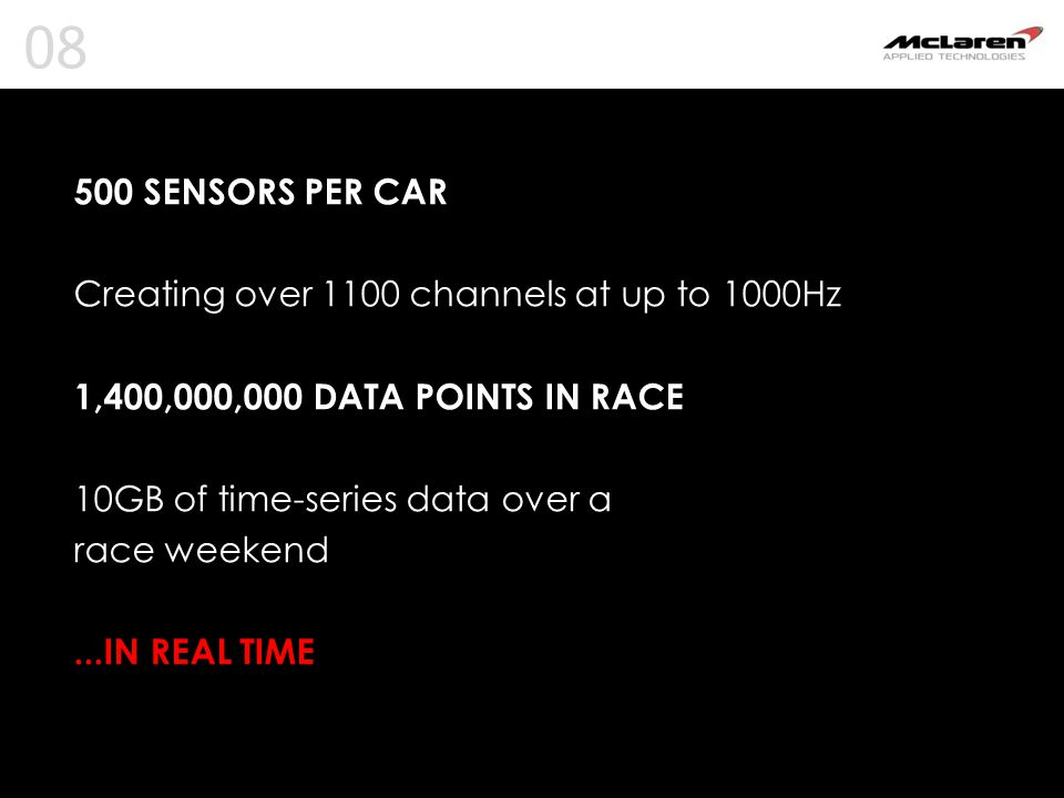 09 Test / Race Test / Race Pre & Post Race Analysis Pre & Post Race Analysis Design & Manufacture Design & Manufacture Simulate Real-time Data Capture, Management & Visualisation McLAREN F1 CYCLE