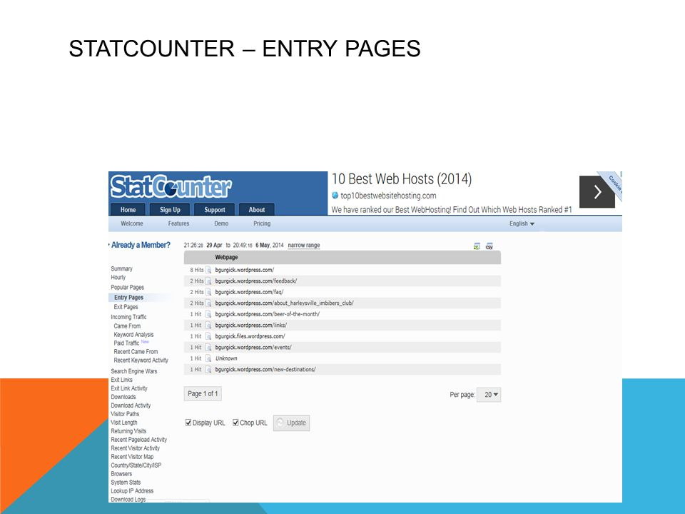 STATCOUNTER – ENTRY PAGES