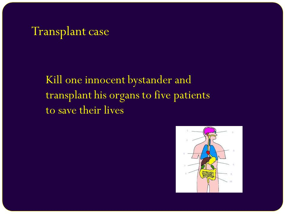 Transplant case Kill one innocent bystander and transplant his organs to five patients to save their lives