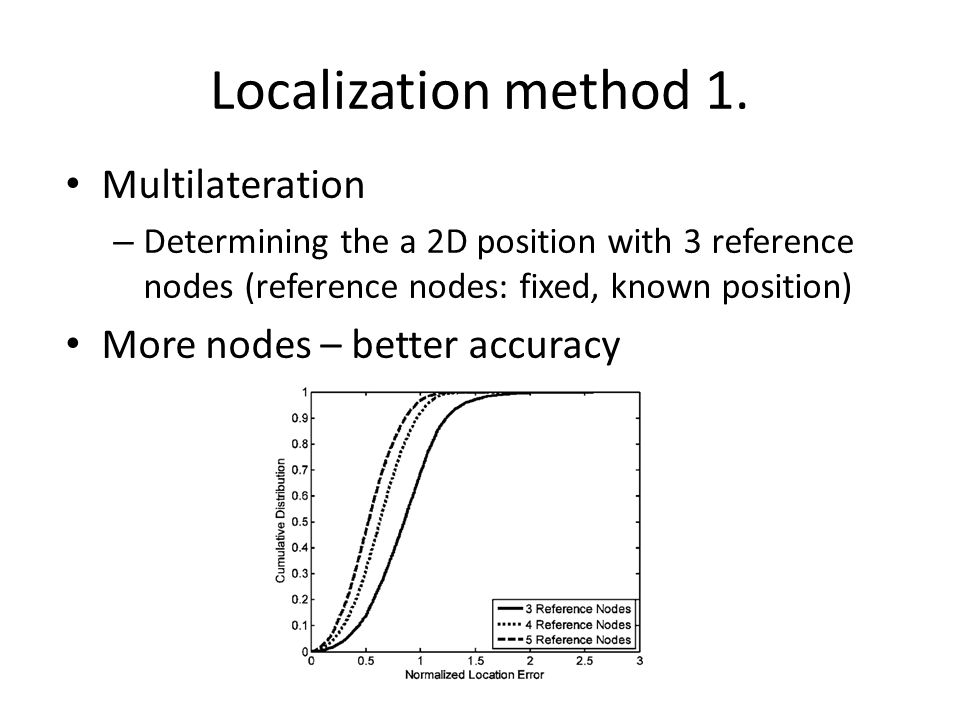 Localization method 1. Multilateration – Determining the a 2D position with 3 reference nodes (reference nodes: fixed, known position) More nodes – be