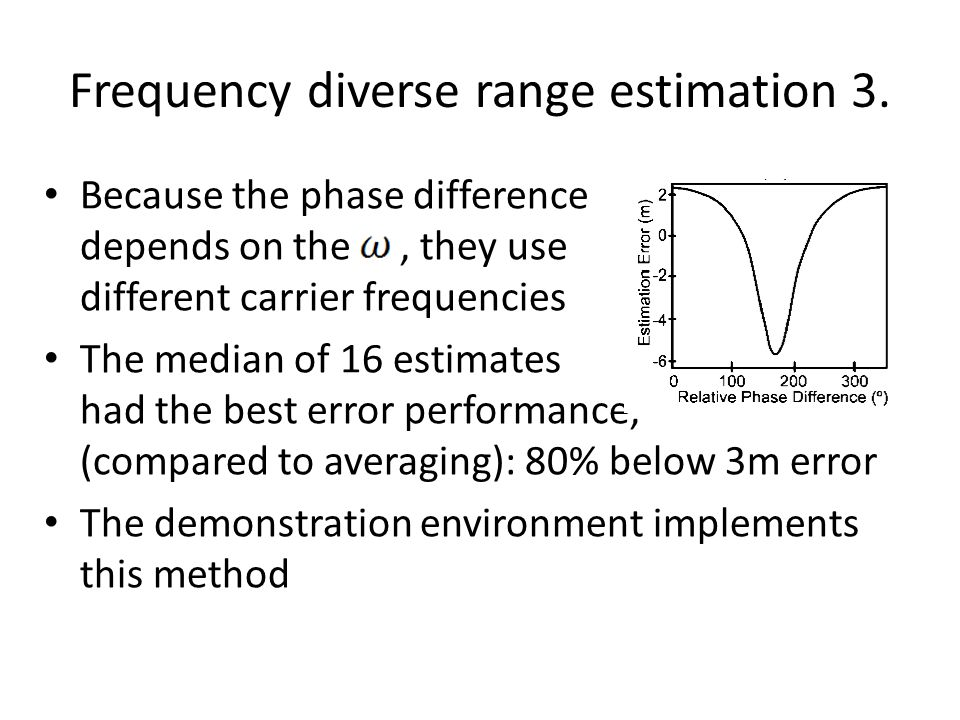 Frequency diverse range estimation 3. Because the phase difference depends on the, they use different carrier frequencies The median of 16 estimates h