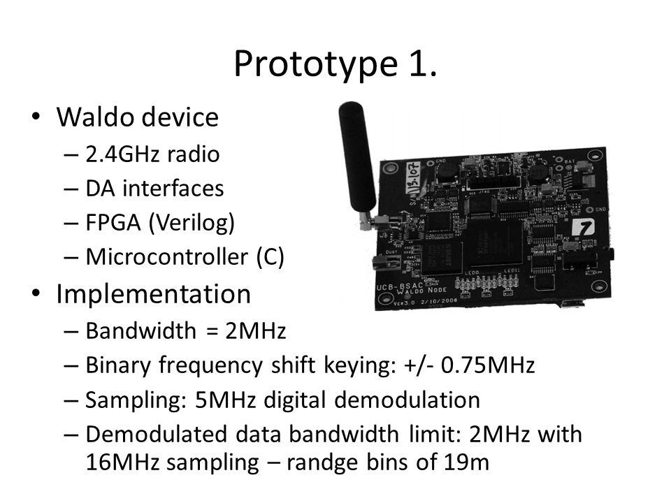 Prototype 1. Waldo device – 2.4GHz radio – DA interfaces – FPGA (Verilog) – Microcontroller (C) Implementation – Bandwidth = 2MHz – Binary frequency s