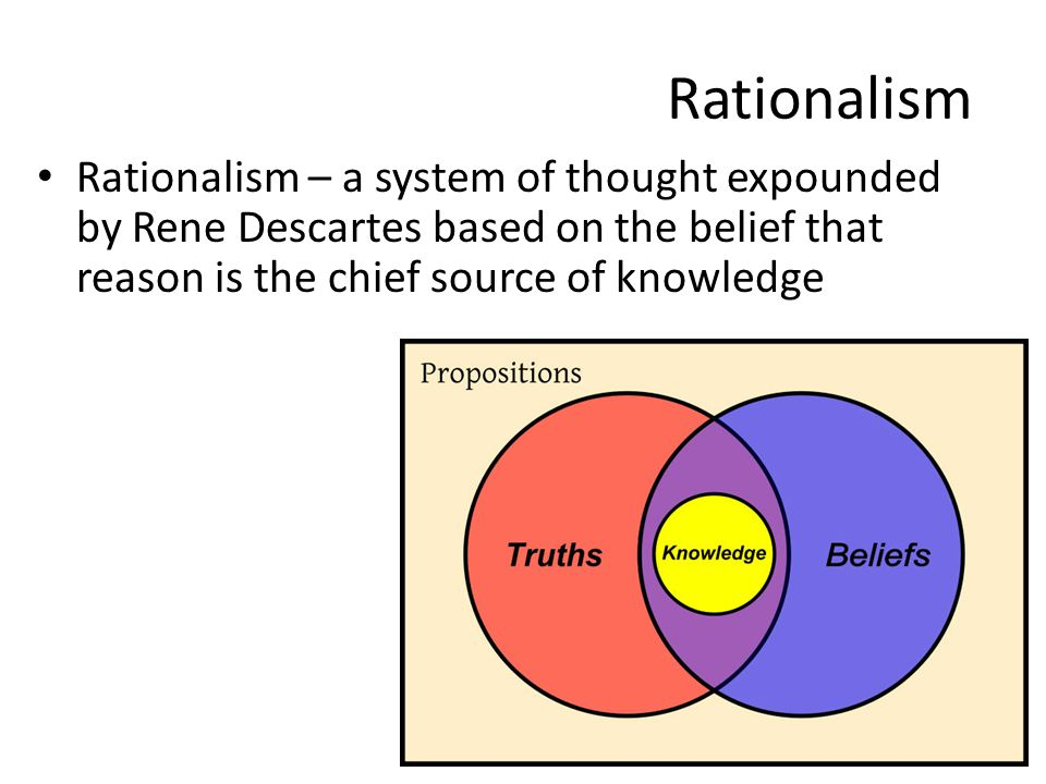 Rationalism Rationalism – a system of thought expounded by Rene Descartes based on the belief that reason is the chief source of knowledge
