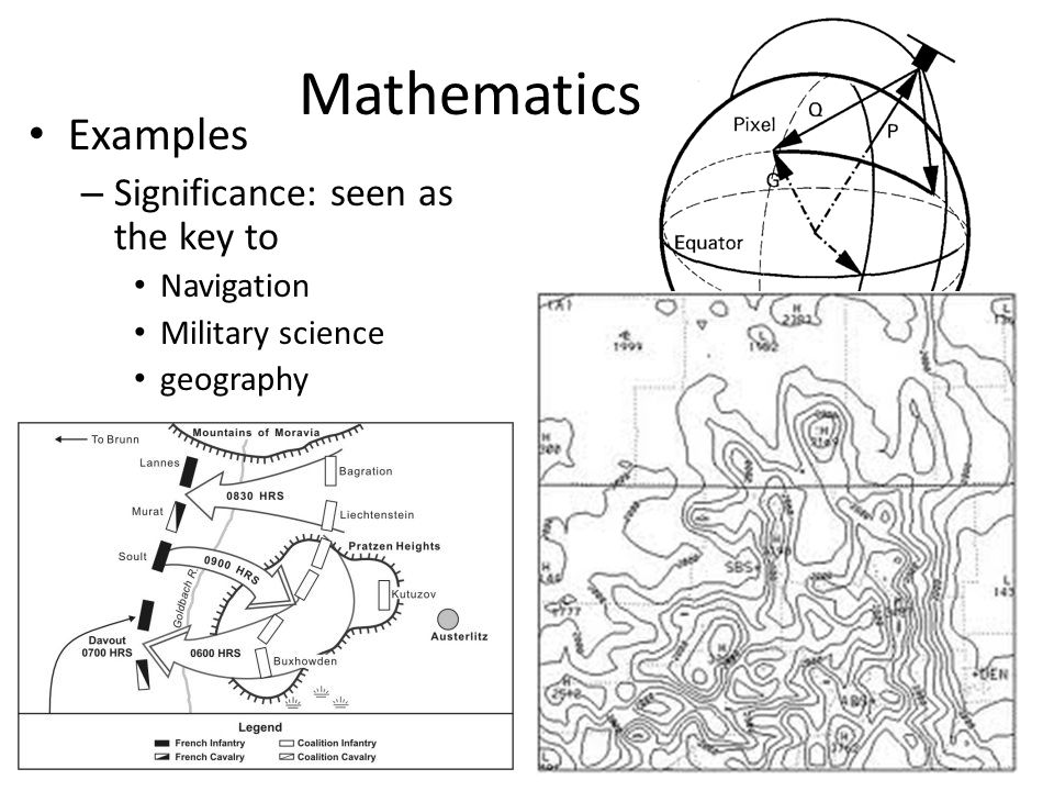 Examples – Significance: seen as the key to Navigation Military science geography Mathematics