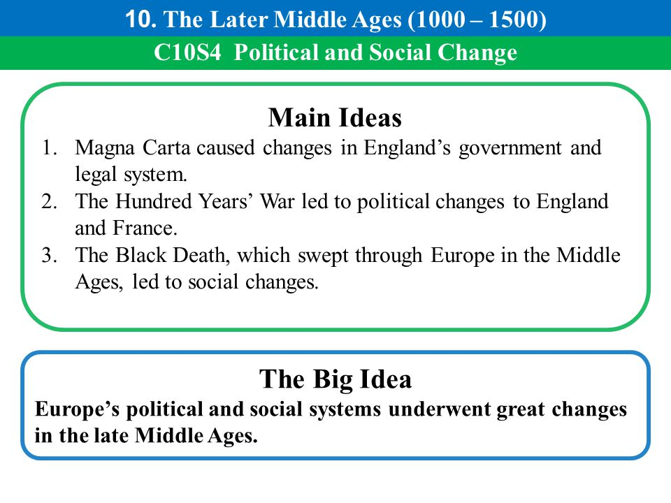 C10S4 Political and Social Change Main Ideas 1.Magna Carta caused changes in England's government and legal system. 2.The Hundred Years' War led to po
