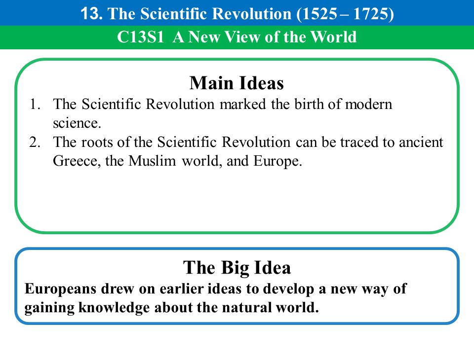 C13S1 A New View of the World Main Ideas 1.The Scientific Revolution marked the birth of modern science. 2.The roots of the Scientific Revolution can