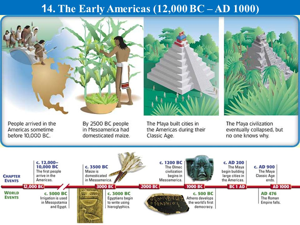 1 4. The Early Americas (12,000 BC – AD 1000)
