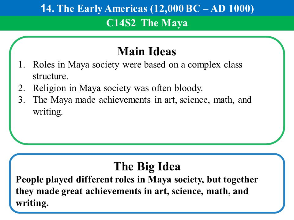 C14S2 The Maya Main Ideas 1.Roles in Maya society were based on a complex class structure. 2.Religion in Maya society was often bloody. 3.The Maya mad