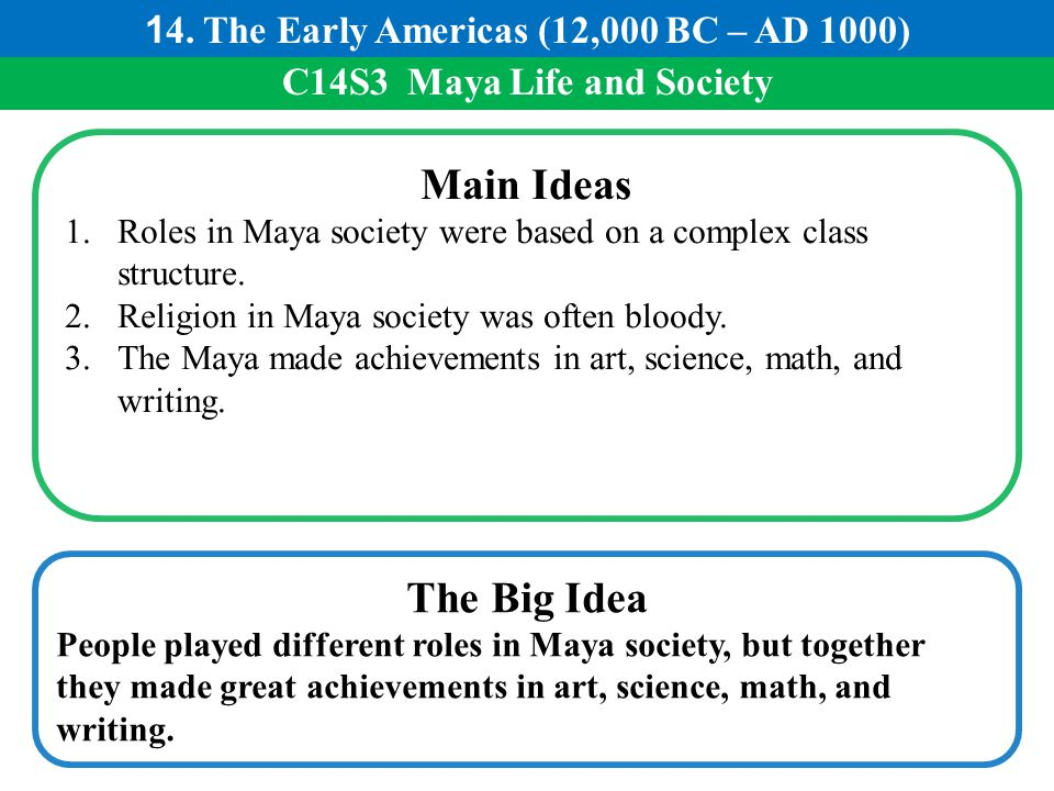 C14S3 Maya Life and Society Main Ideas 1.Roles in Maya society were based on a complex class structure. 2.Religion in Maya society was often bloody. 3