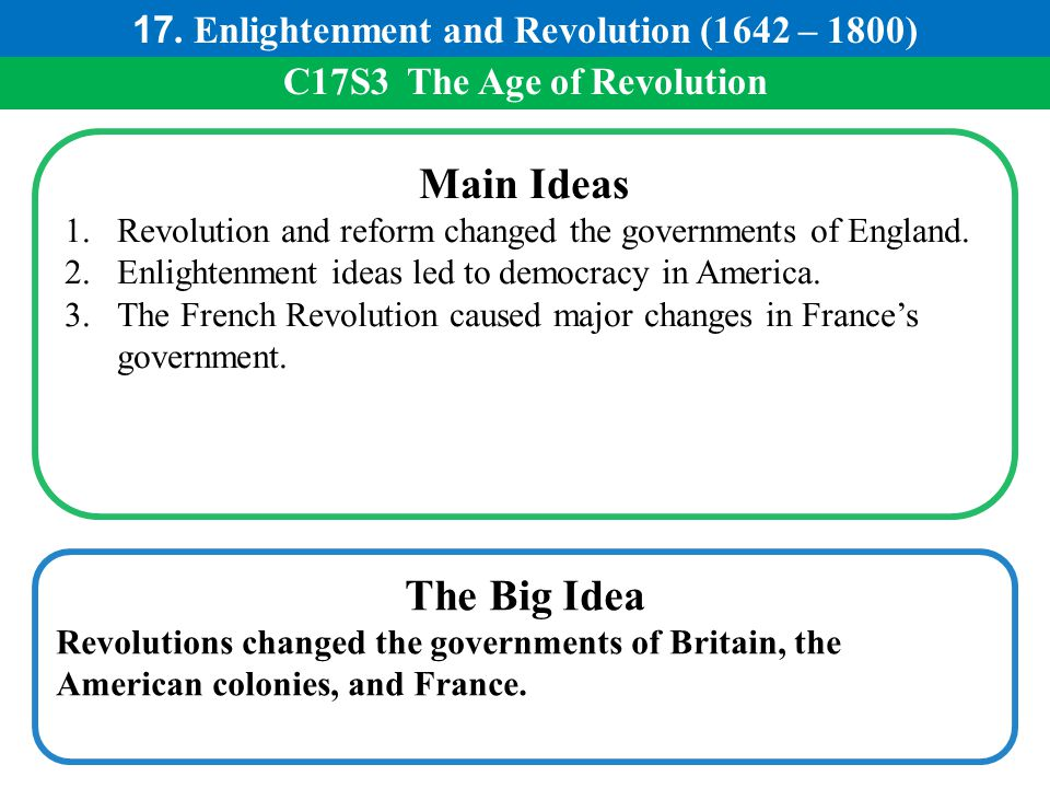 C17S3 The Age of Revolution Main Ideas 1.Revolution and reform changed the governments of England. 2.Enlightenment ideas led to democracy in America.