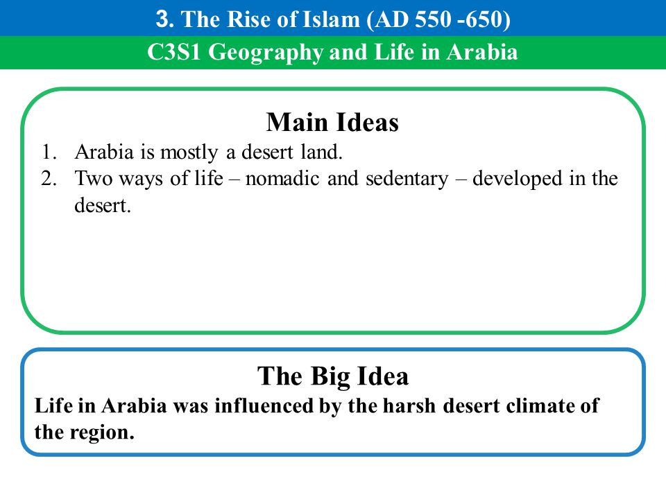 C3S1 Geography and Life in Arabia Main Ideas 1.Arabia is mostly a desert land. 2.Two ways of life – nomadic and sedentary – developed in the desert. T