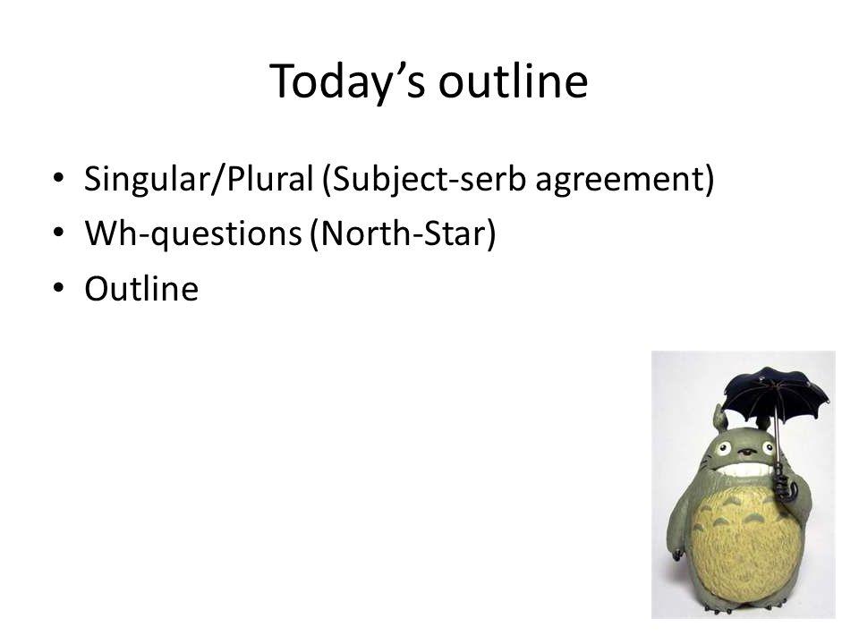 Singular Singular: noun as a single item (count) or entity (non- count).