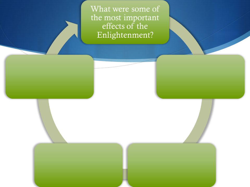 What were some of the most important effects of the Enlightenment?