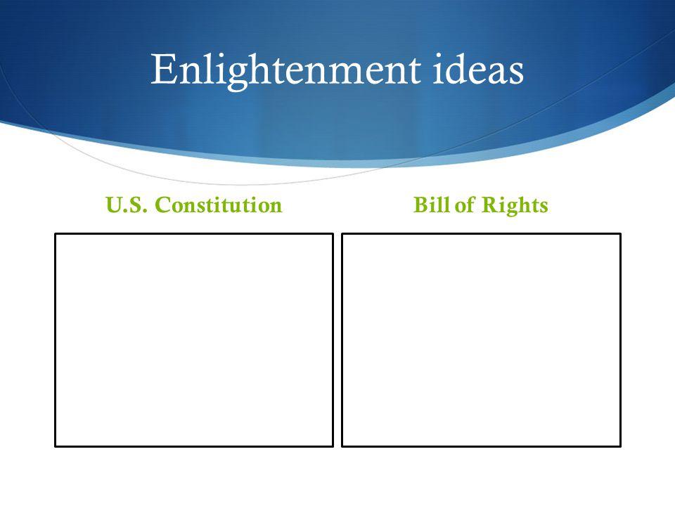 Enlightenment ideas U.S. ConstitutionBill of Rights
