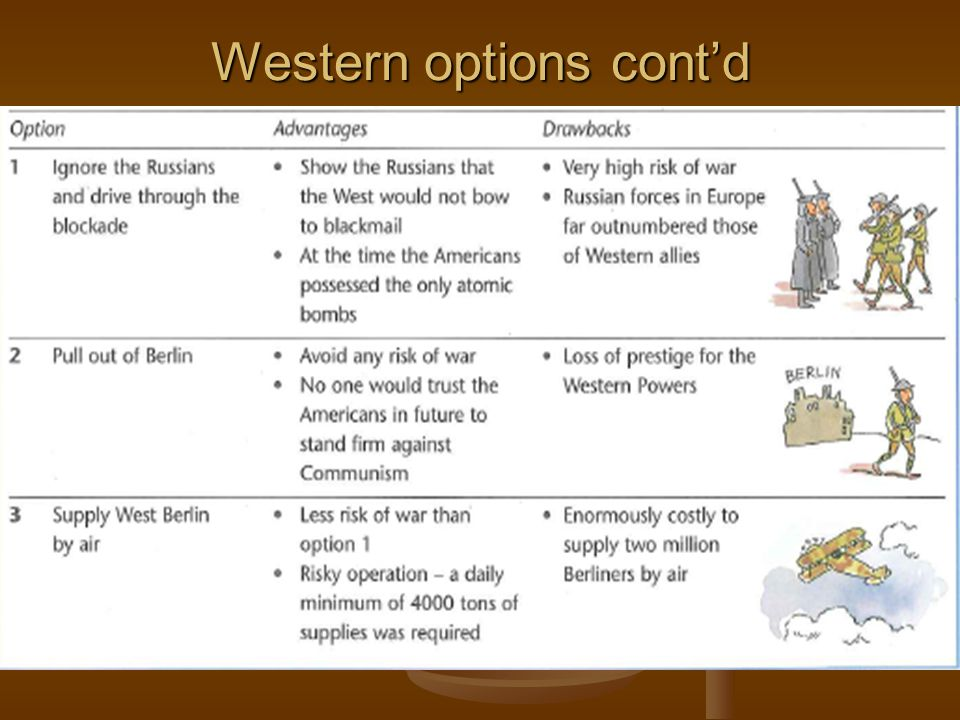 Western options cont'd