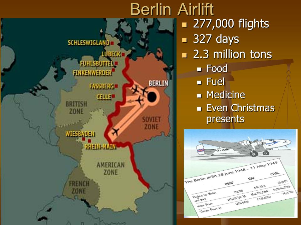 Berlin Airlift Berlin Airlift 277,000 flights 327 days 2.3 million tons Food Fuel Medicine Even Christmas presents