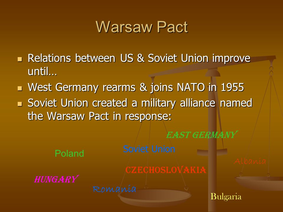 Warsaw Pact Relations between US & Soviet Union improve until… Relations between US & Soviet Union improve until… West Germany rearms & joins NATO in 1955 West Germany rearms & joins NATO in 1955 Soviet Union created a military alliance named the Warsaw Pact in response: Soviet Union created a military alliance named the Warsaw Pact in response: Poland Hungary Bulgaria Romania Albania Czechoslovakia East Germany Soviet Union