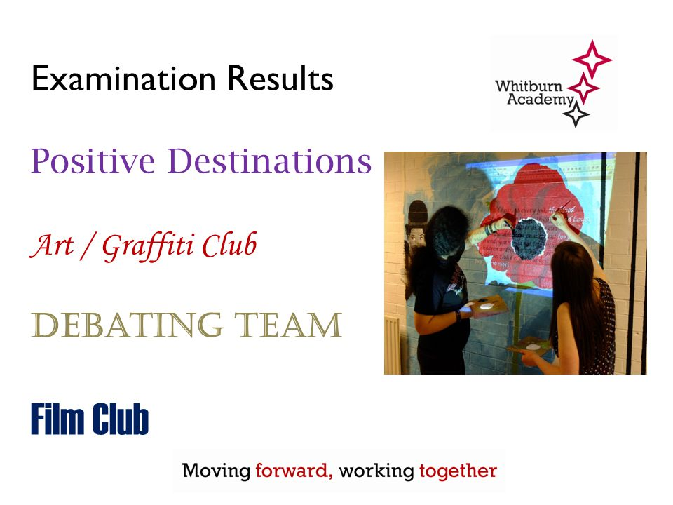 Examination Results Positive Destinations Art / Graffiti Club Debating team Film Club