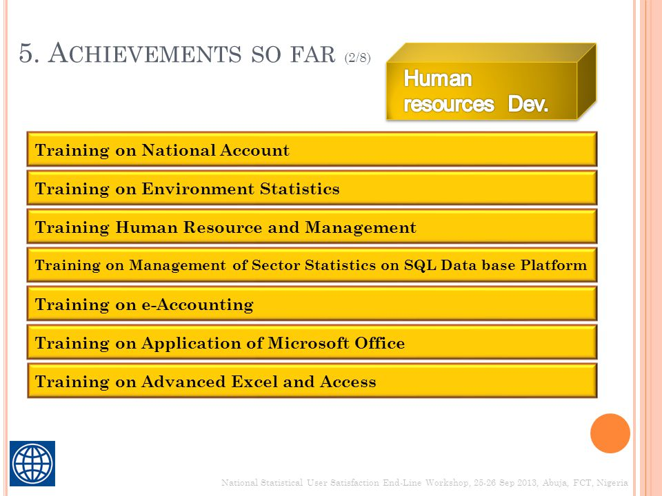 5. A CHIEVEMENTS SO FAR (2/8) National Statistical User Satisfaction End-Line Workshop, 25-26 Sep 2013, Abuja, FCT, Nigeria Training on e-Accounting T