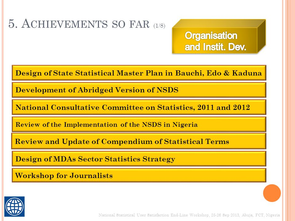 5. A CHIEVEMENTS SO FAR (1/8) National Statistical User Satisfaction End-Line Workshop, 25-26 Sep 2013, Abuja, FCT, Nigeria Design of State Statistica