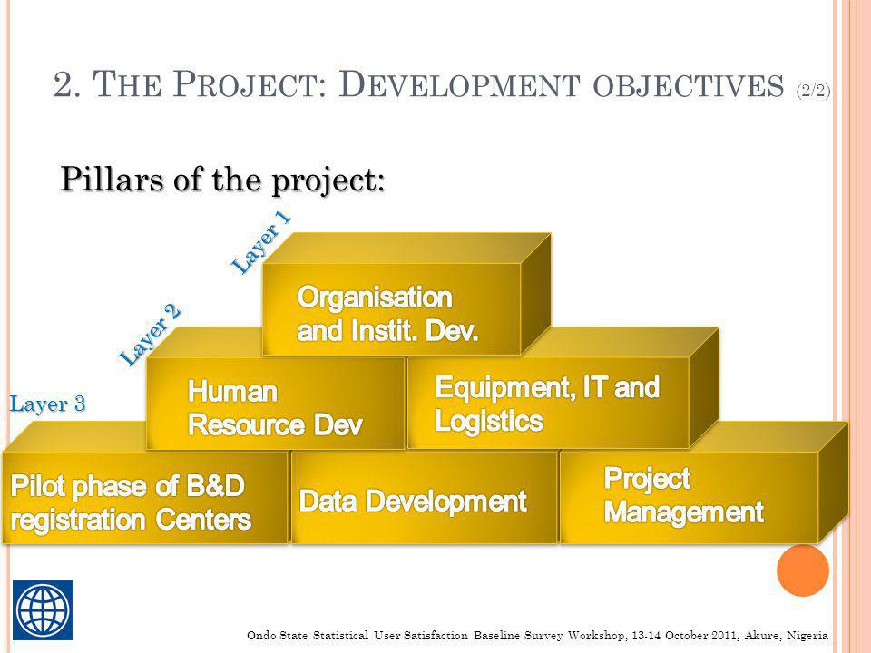 2. T HE P ROJECT : D EVELOPMENT OBJECTIVES (2/2) Pillars of the project: Layer 3 Layer 1 Layer 2 Ondo State Statistical User Satisfaction Baseline Sur