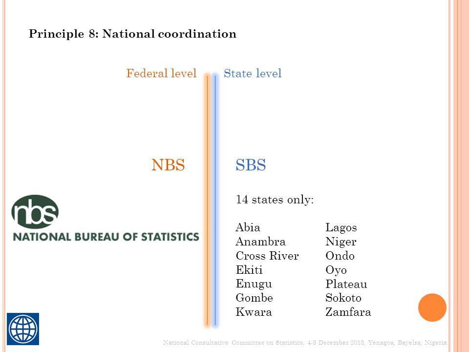 Federal levelState level NBSSBS 14 states only: Abia Anambra Cross River Ekiti Enugu Gombe Kwara Lagos Niger Ondo Oyo Plateau Sokoto Zamfara National Consultative Committee on Statistics, 4-5 December 2013, Yenagoa, Bayelsa, Nigeria Principle 8: National coordination