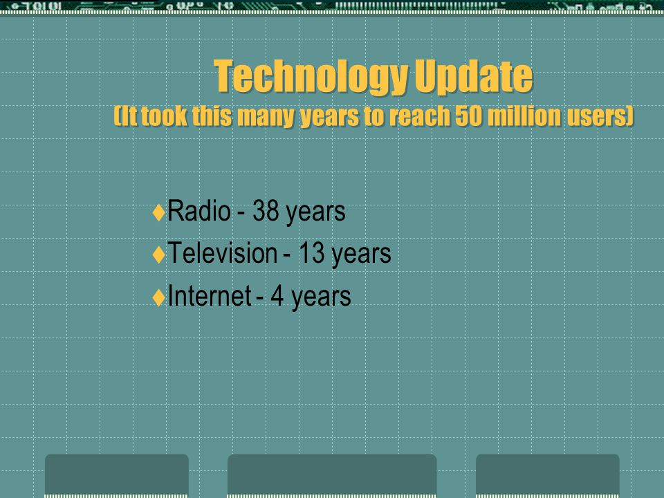Technology Update (It took this many years to reach 50 million users)  Radio - 38 years  Television - 13 years  Internet - 4 years