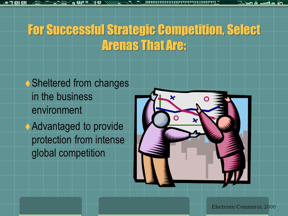 For Successful Strategic Competition, Select Arenas That Are:  Sheltered from changes in the business environment  Advantaged to provide protection from intense global competition Electronic Commerce, 2000